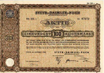 Aktien Daimler