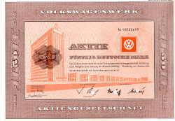 VW-Aktie