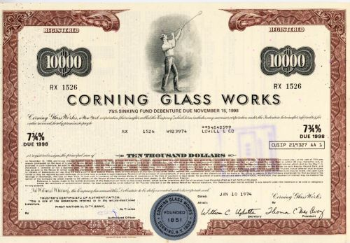 Corning Glass Works
